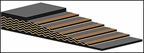 Многопрокладочные конвейерные ленты